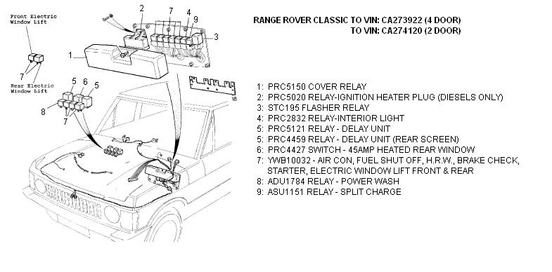 Range Rover Hse Parts Diagram Automotive Wiring Diagram