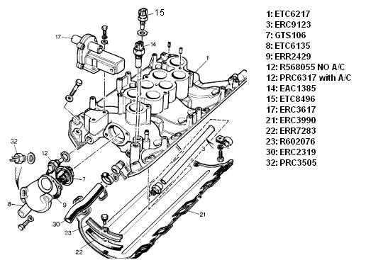 Inlet manifold switches  sensors   transducers   3 5 v8 efi on ignition wiring diagram