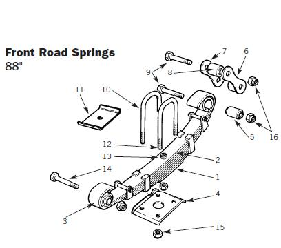 Series 2 2a front springs 88 on land rover 88